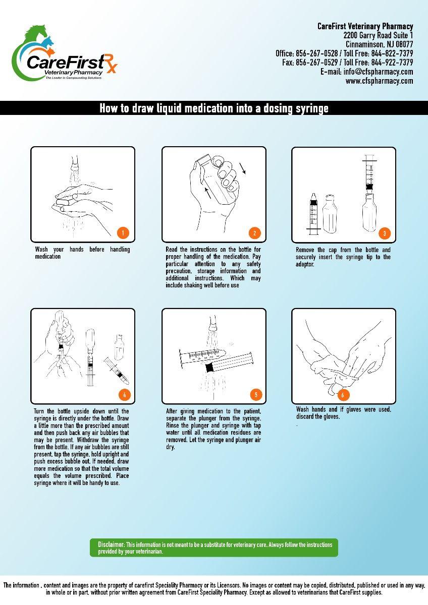 Fluconazole: instructions for use