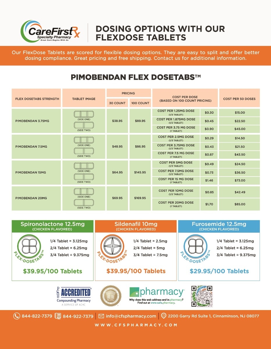 Pimobendan Cardiac Medication Prices